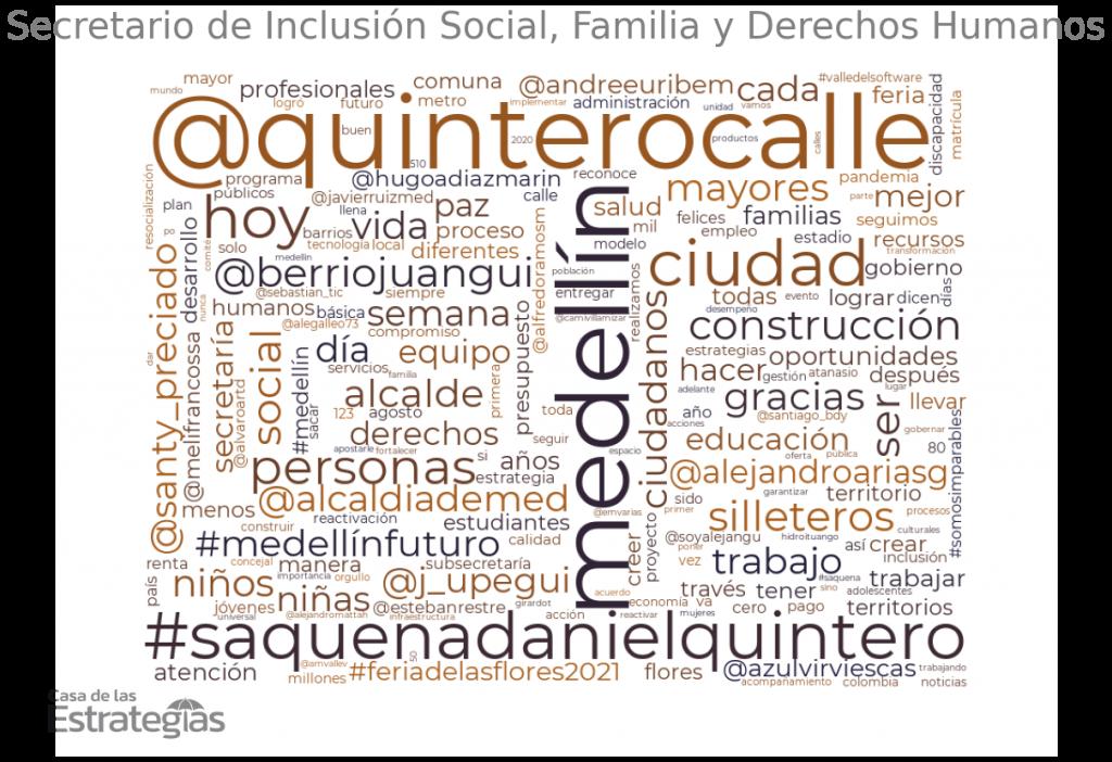 Secretario de Inclusión Social, Familia y Derechos Humanos